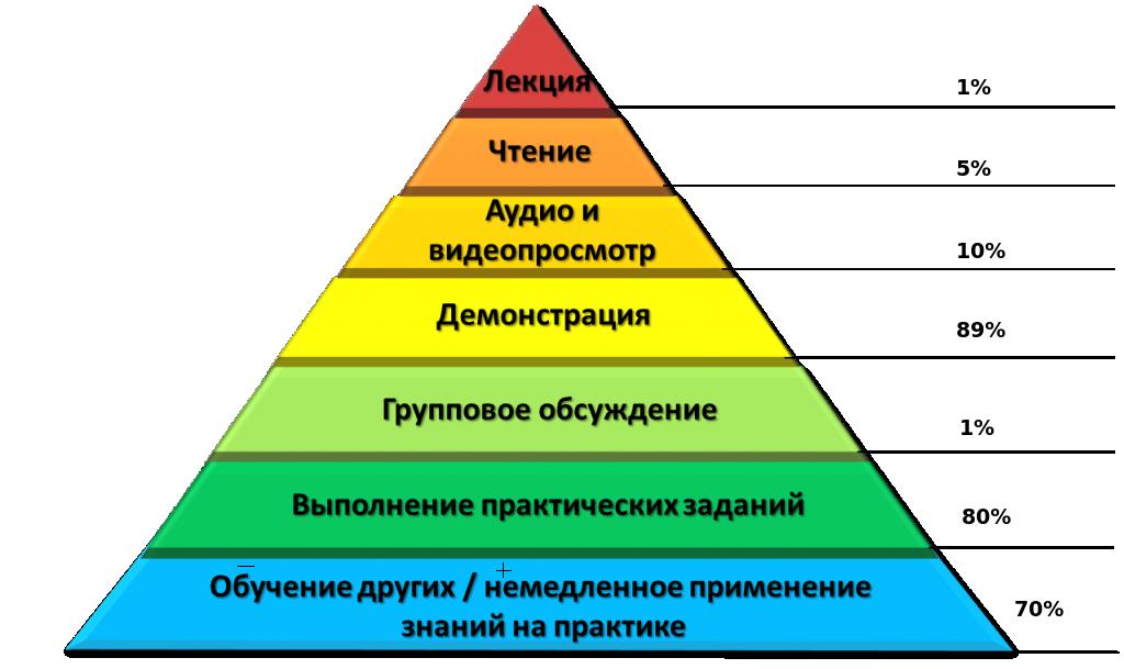 Файл:Пирамида.png