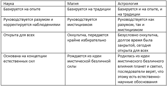 Файл:table.png